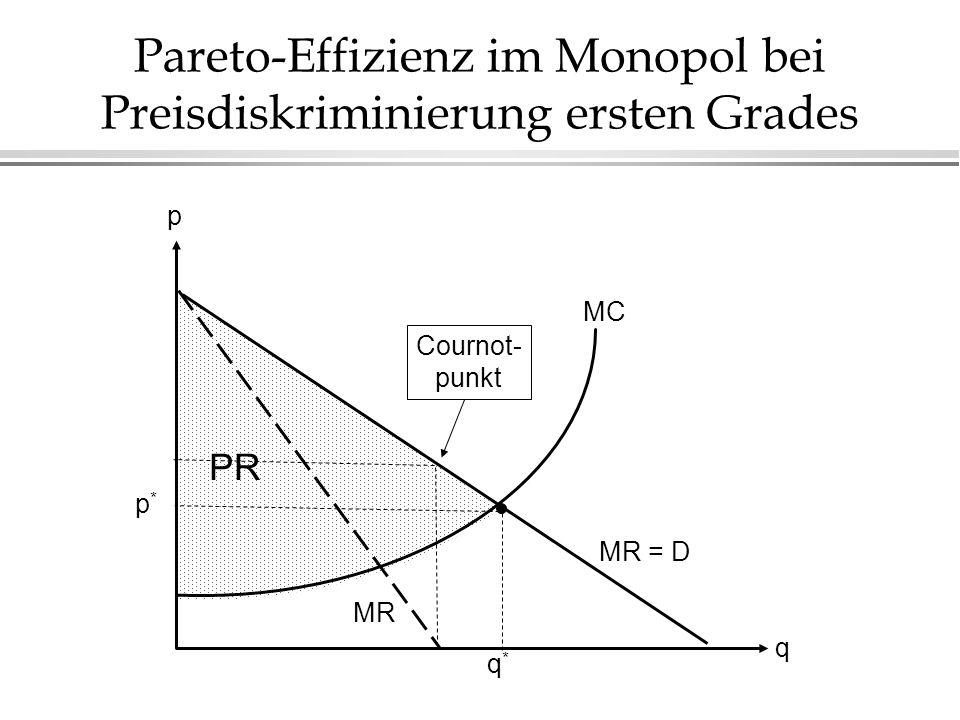 Pareto-Effizienz im Monopol bei Preisdiskriminierung ersten Grades