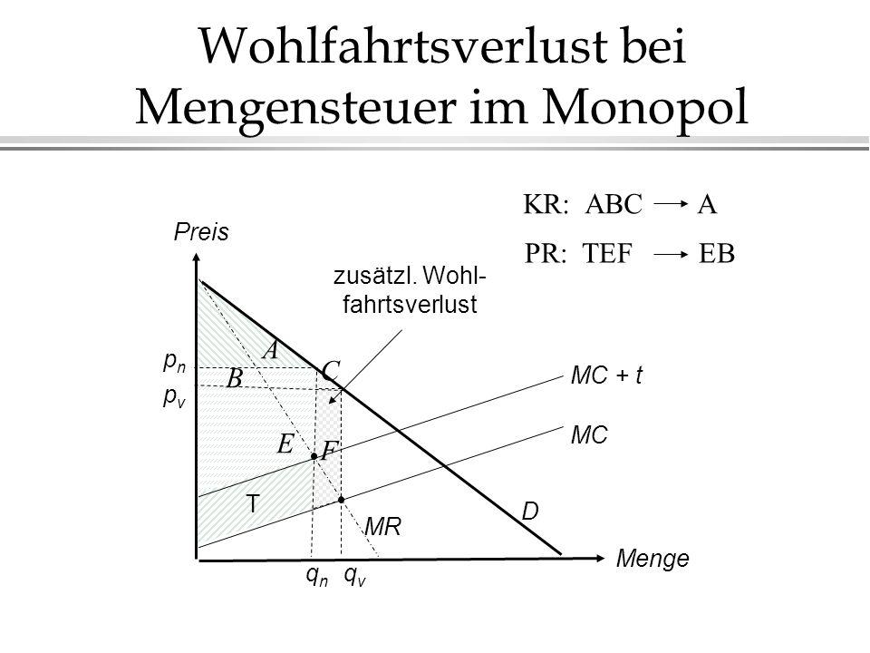 Wohlfahrtsverlust bei Mengensteuer im Monopol