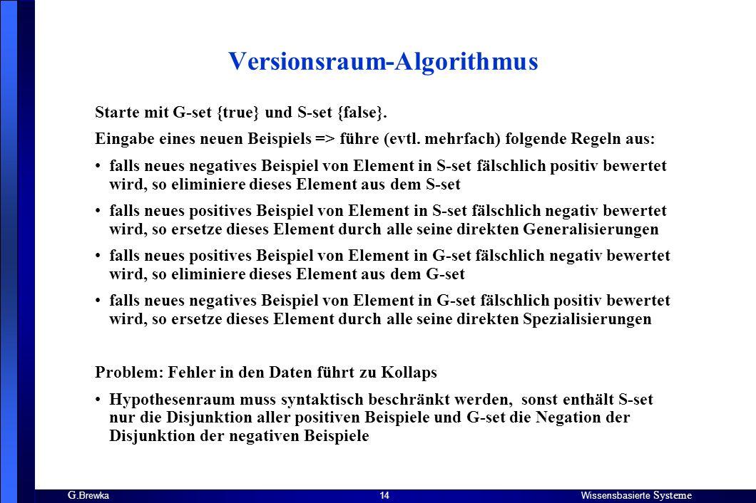 Versionsraum-Algorithmus