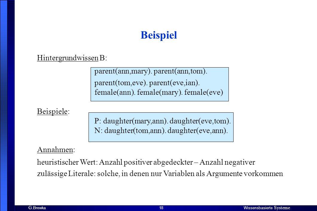 Beispiel Hintergrundwissen B: parent(ann,mary). parent(ann,tom).