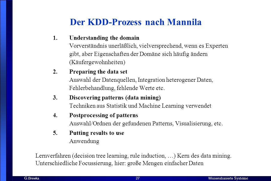 Der KDD-Prozess nach Mannila