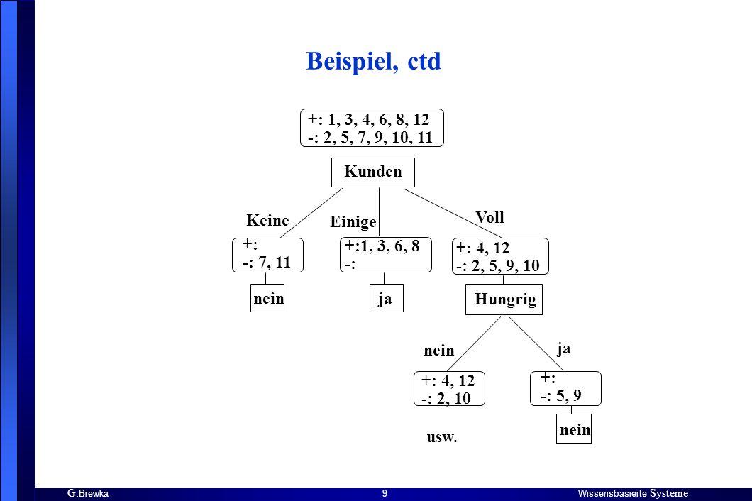 Beispiel, ctd +: 1, 3, 4, 6, 8, 12 -: 2, 5, 7, 9, 10, 11 Kunden Keine