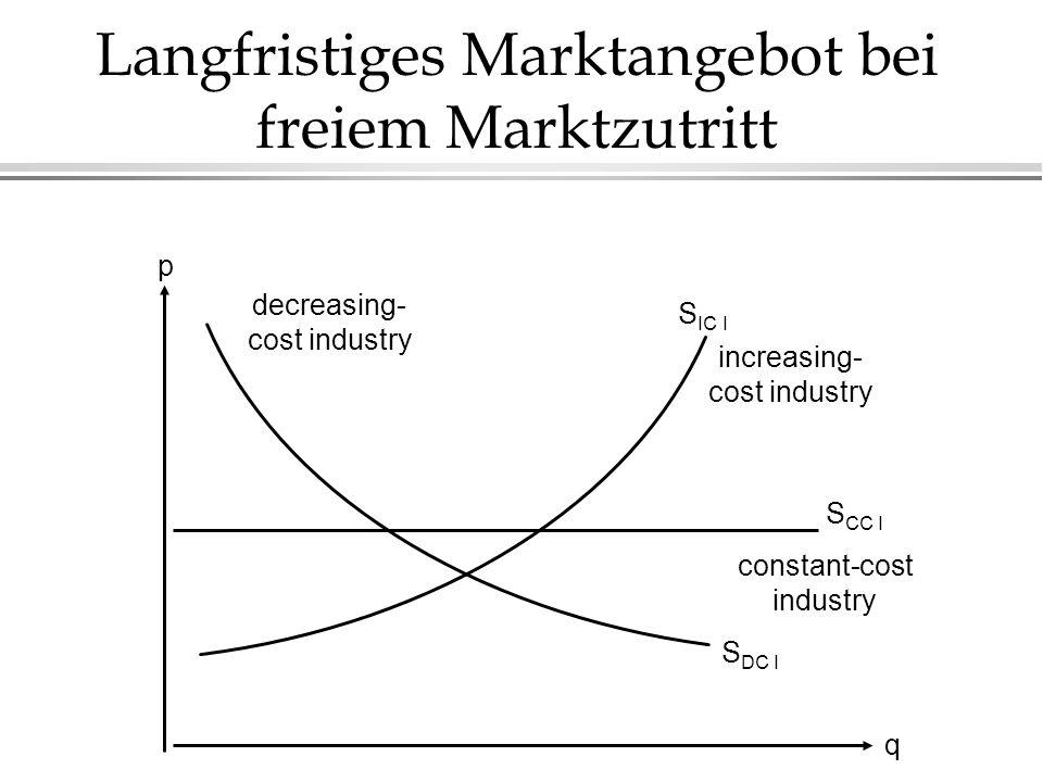 Langfristiges Marktangebot bei freiem Marktzutritt