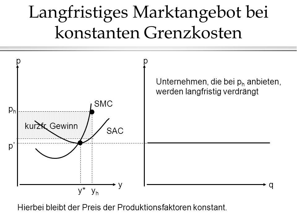 Langfristiges Marktangebot bei konstanten Grenzkosten