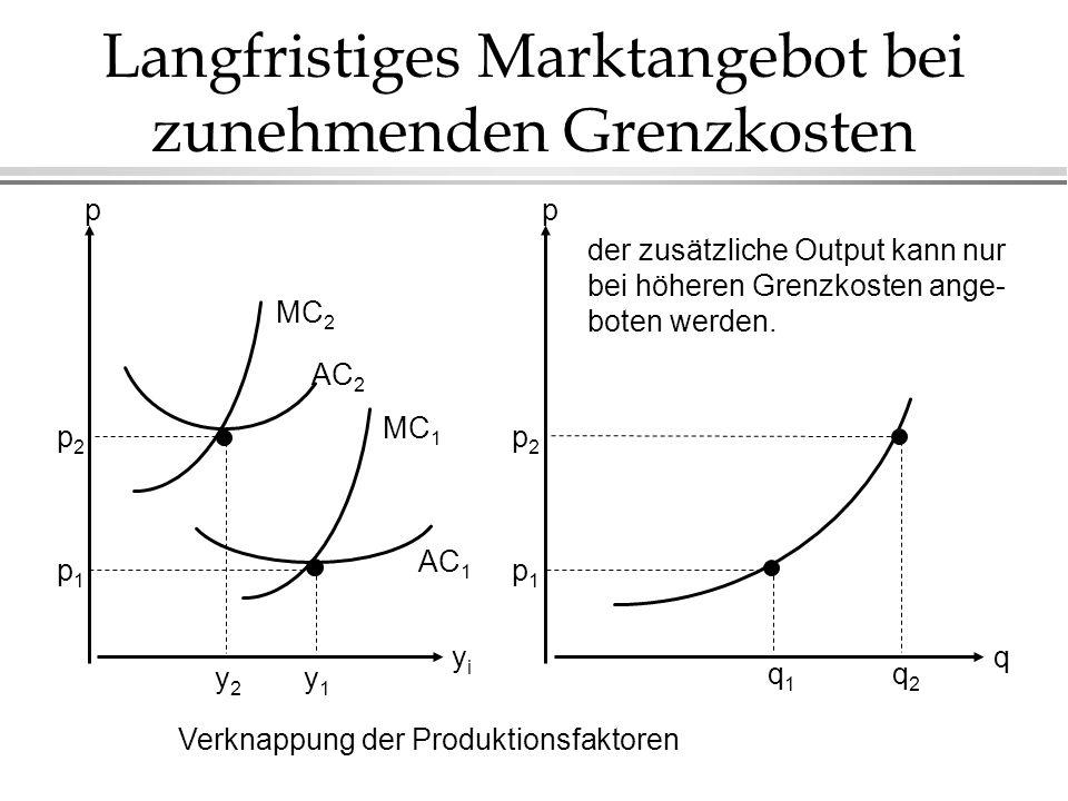 Langfristiges Marktangebot bei zunehmenden Grenzkosten