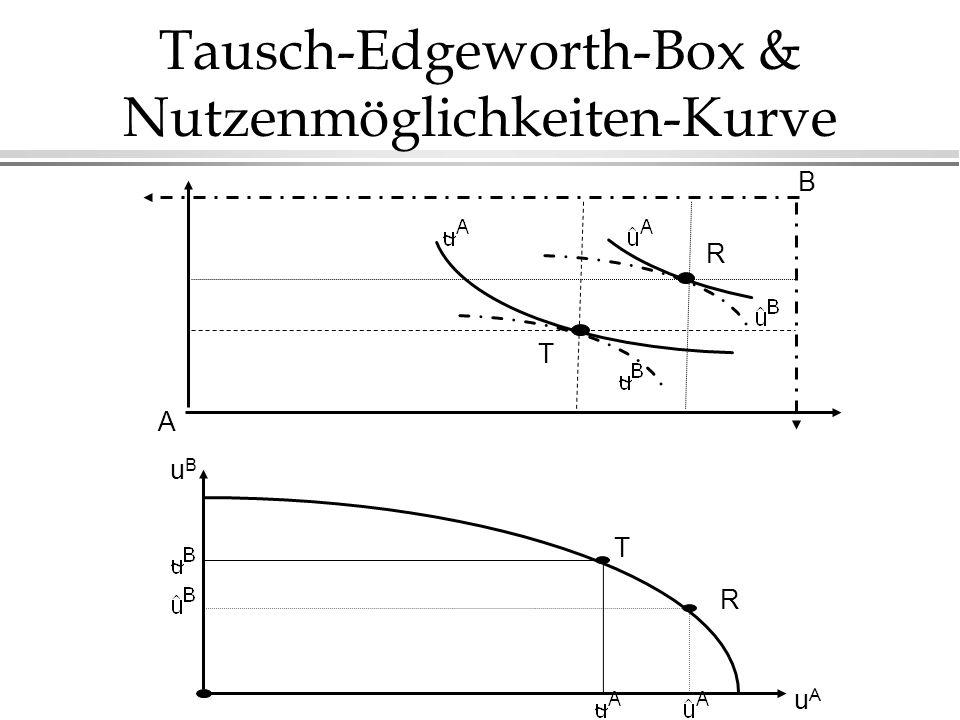 Tausch-Edgeworth-Box & Nutzenmöglichkeiten-Kurve
