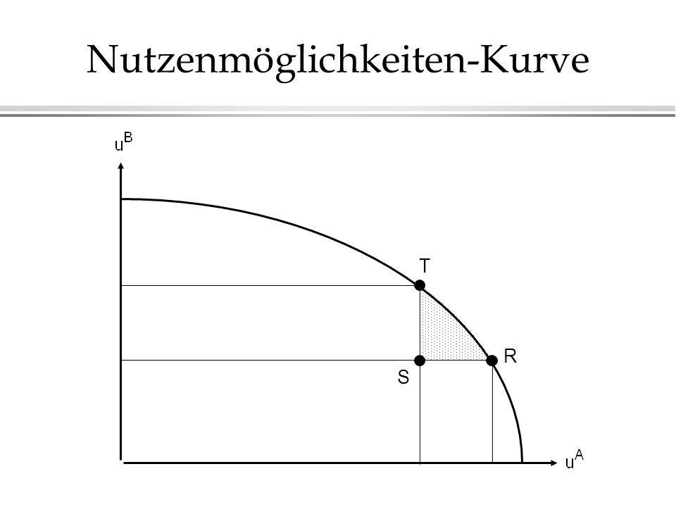 Nutzenmöglichkeiten-Kurve