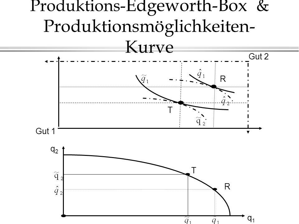 Produktions-Edgeworth-Box & Produktionsmöglichkeiten-Kurve