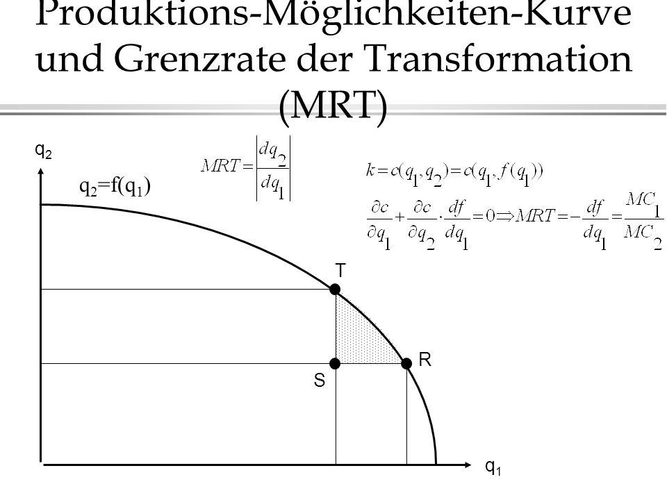Produktions-Möglichkeiten-Kurve und Grenzrate der Transformation (MRT)