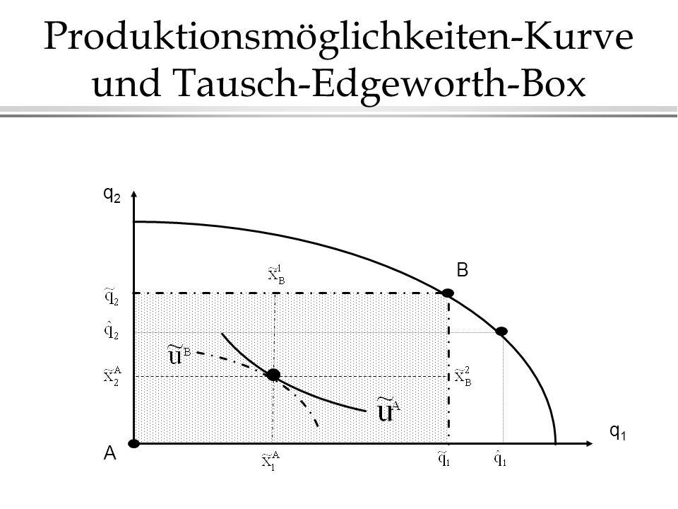 Produktionsmöglichkeiten-Kurve und Tausch-Edgeworth-Box