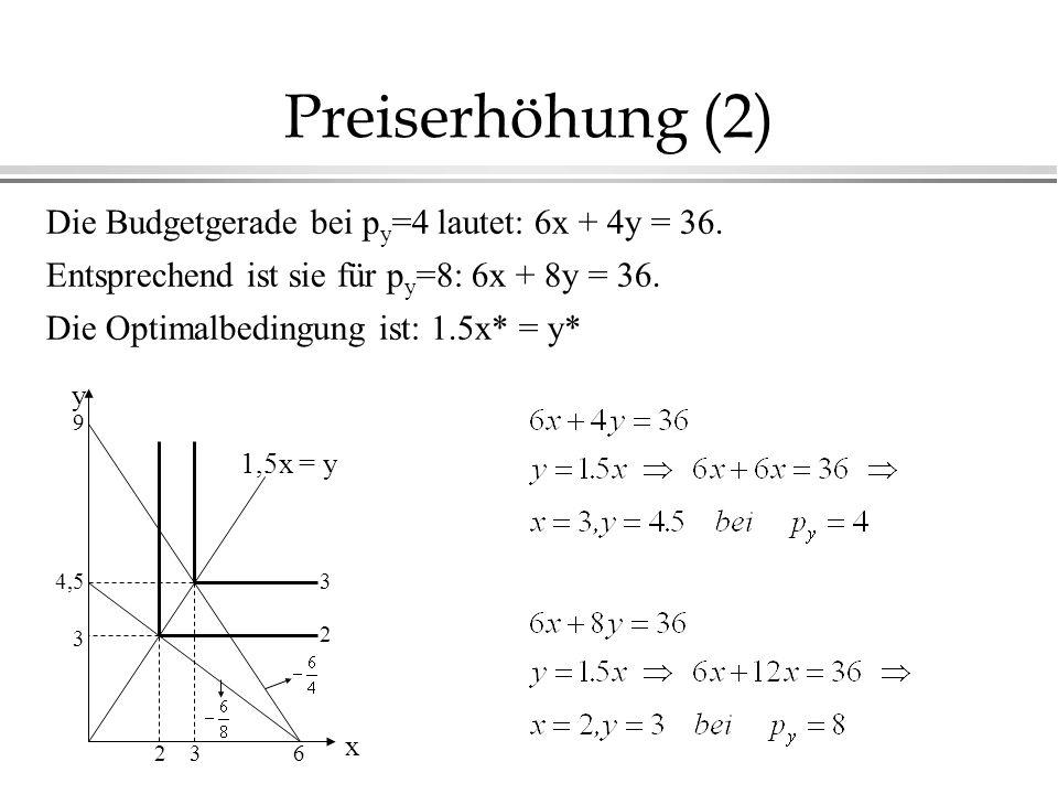 Preiserhöhung (2) Die Budgetgerade bei py=4 lautet: 6x + 4y = 36.
