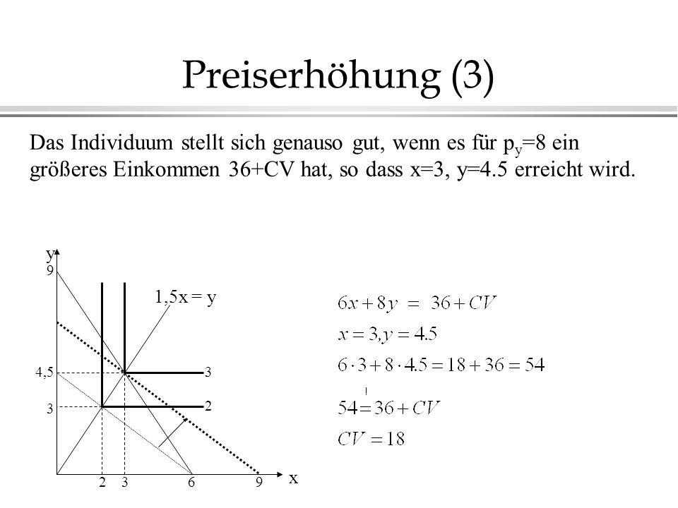 Preiserhöhung (3) Das Individuum stellt sich genauso gut, wenn es für py=8 ein größeres Einkommen 36+CV hat, so dass x=3, y=4.5 erreicht wird.