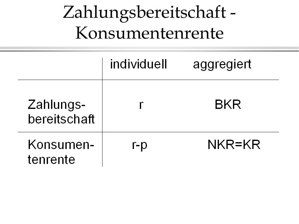 Zahlungsbereitschaft - Konsumentenrente