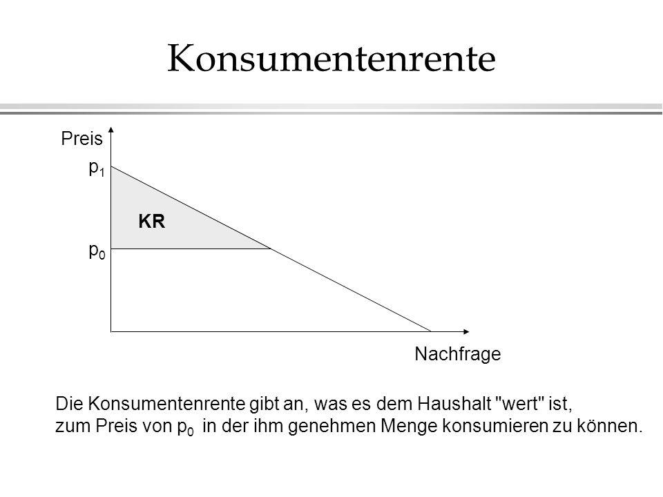 Konsumentenrente Preis p1 KR p0 Nachfrage