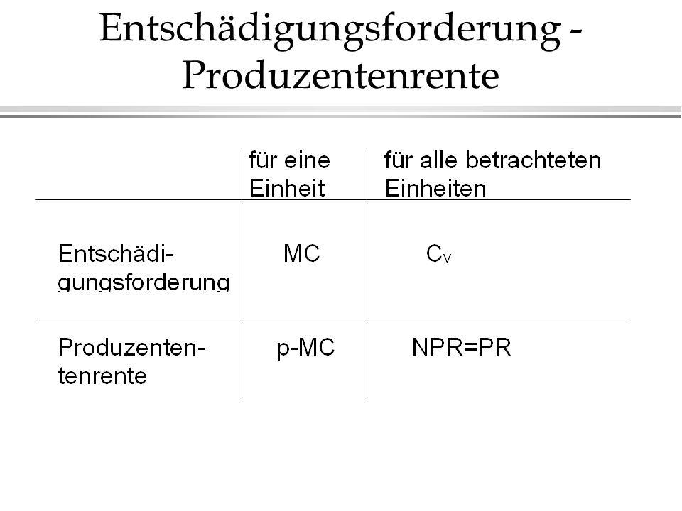 Entschädigungsforderung - Produzentenrente