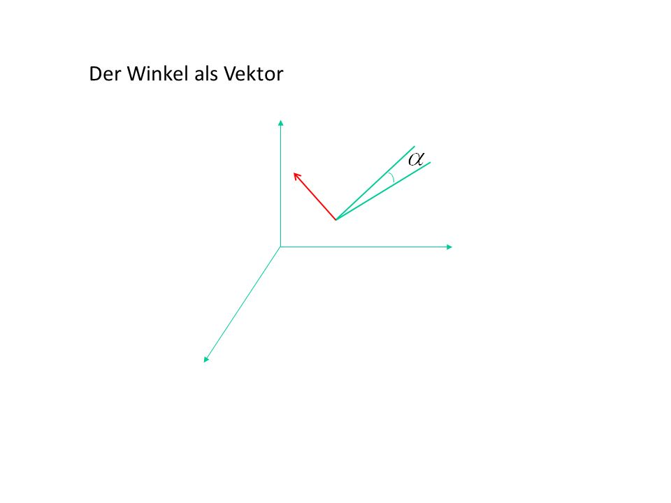 Der Winkel als Vektor