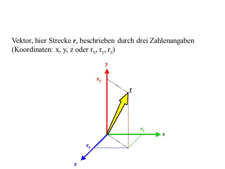 Vektor, hier Strecke r, beschrieben durch drei Zahlenangaben (Koordinaten: x, y, z oder rx, ry, rz)