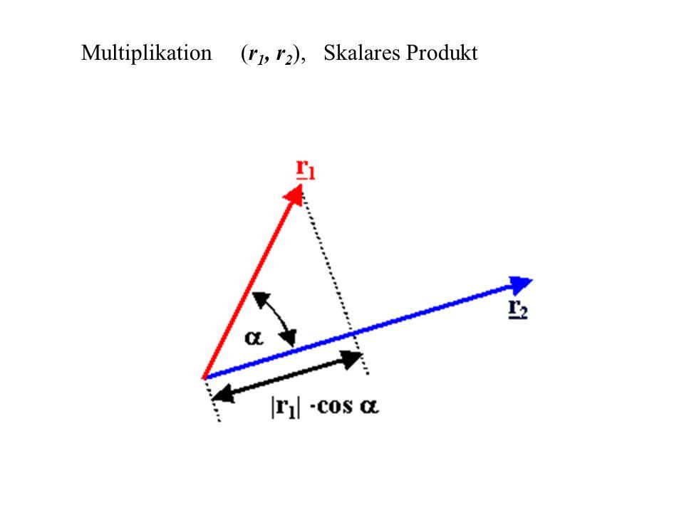 Multiplikation (r1, r2), Skalares Produkt