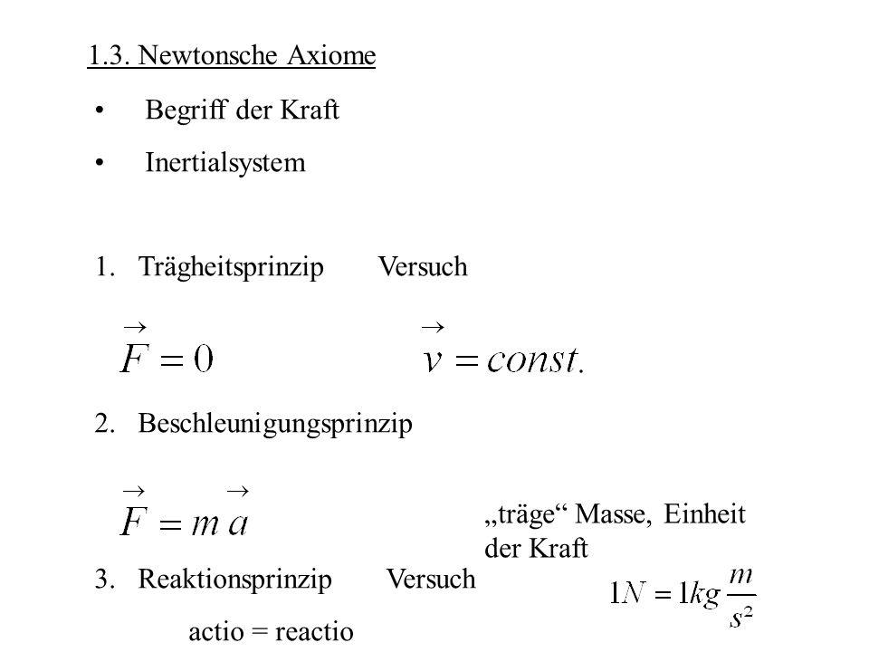 1.3. Newtonsche Axiome Begriff der Kraft. Inertialsystem. Trägheitsprinzip Versuch. Beschleunigungsprinzip.
