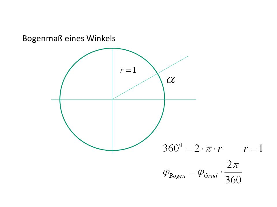 Bogenmaß eines Winkels