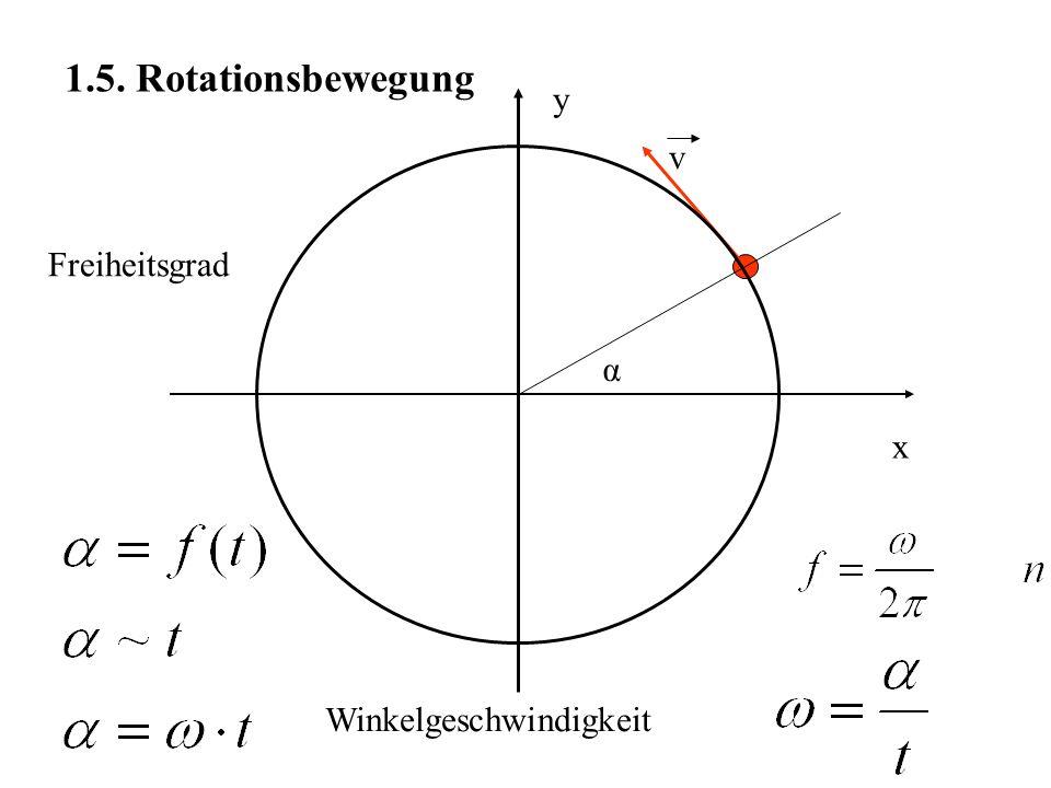 1.5. Rotationsbewegung x y α v Freiheitsgrad Winkelgeschwindigkeit