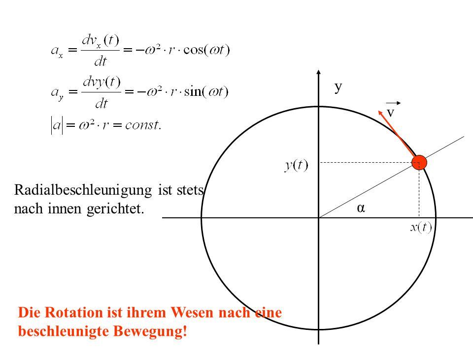x y. α. v. Radialbeschleunigung ist stets nach innen gerichtet.