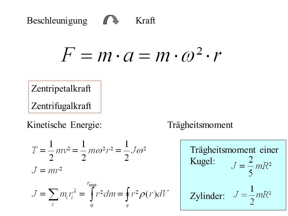 BeschleunigungKraft. Zentripetalkraft. Zentrifugalkraft. Kinetische Energie: Trägheitsmoment. Trägheitsmoment einer Kugel: