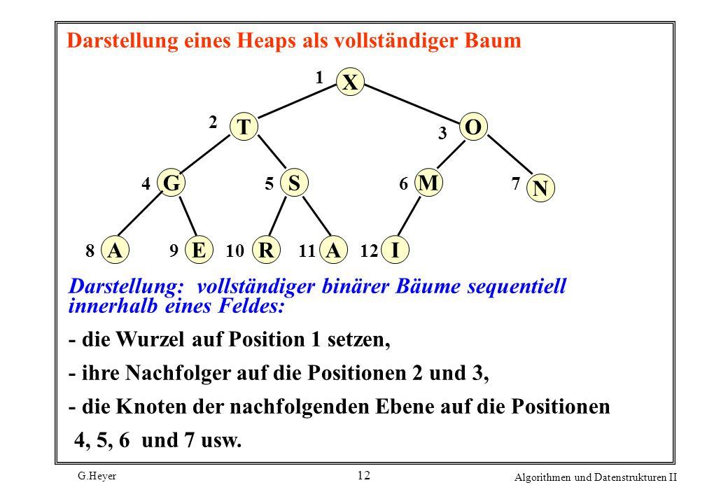 Darstellung eines Heaps als vollständiger Baum