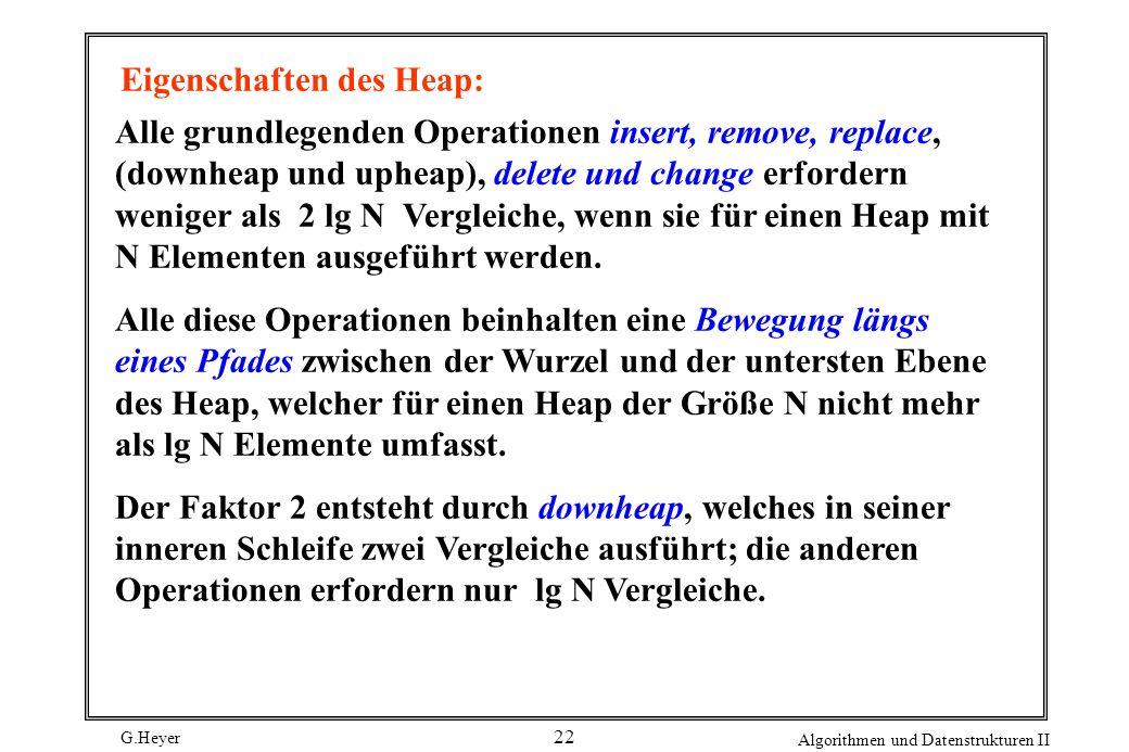 Eigenschaften des Heap: