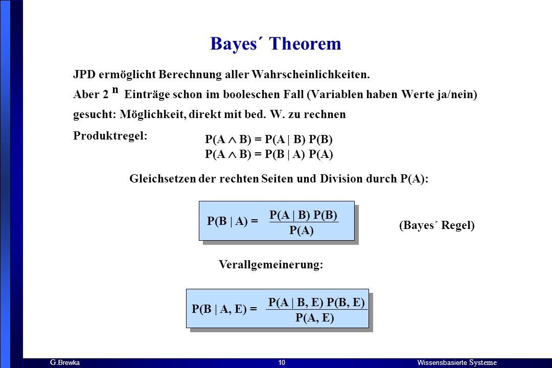Bayes´ Theorem JPD ermöglicht Berechnung aller Wahrscheinlichkeiten.