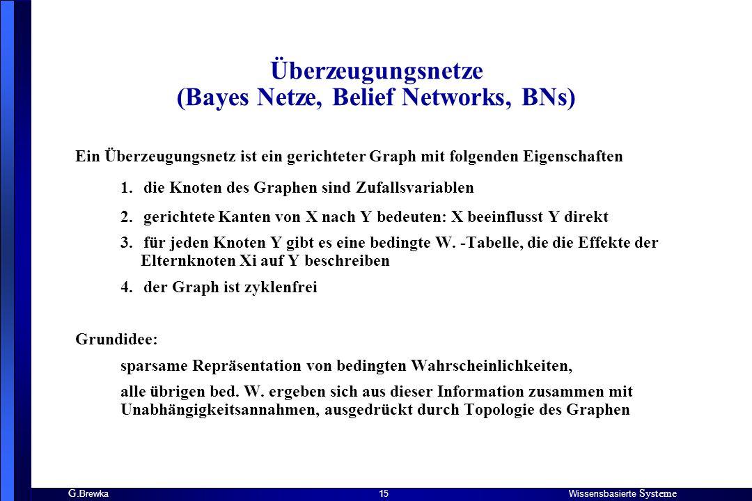 Überzeugungsnetze (Bayes Netze, Belief Networks, BNs)