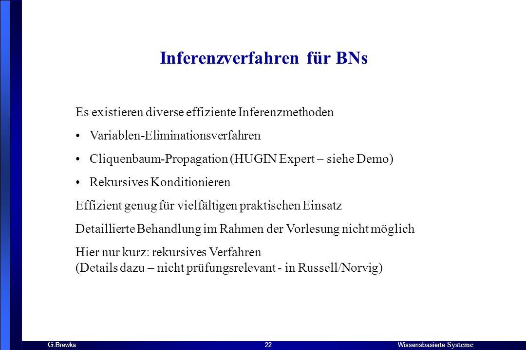 Inferenzverfahren für BNs