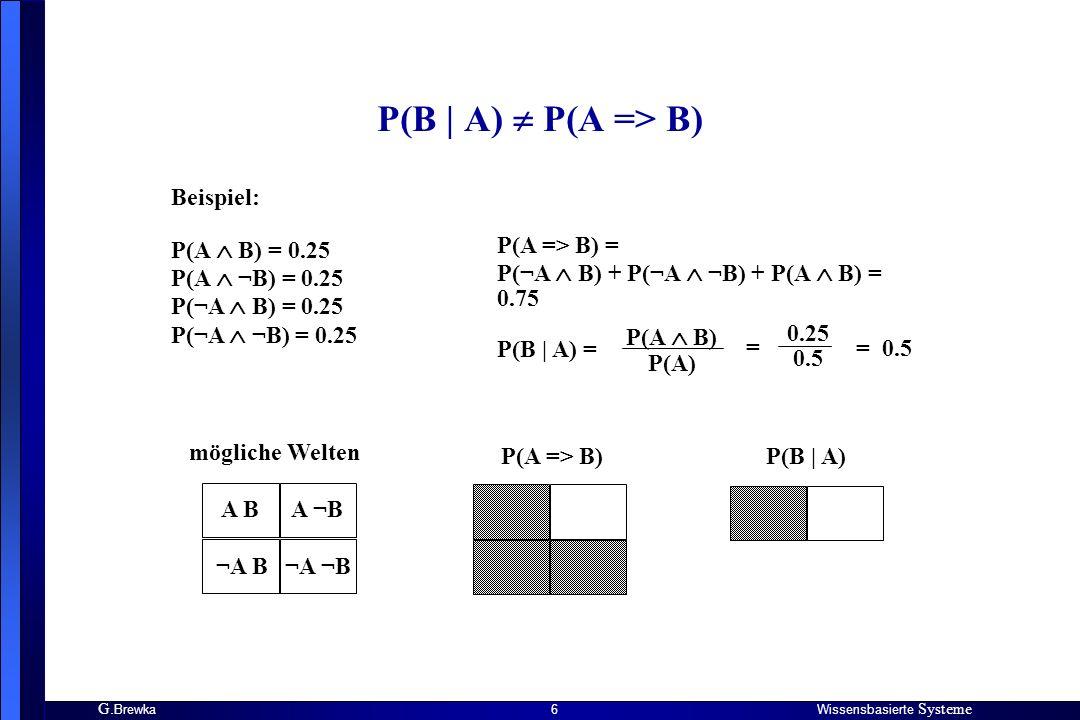 P(B | A)  P(A => B) Beispiel: P(A  B) = 0.25 P(A  ¬B) = 0.25
