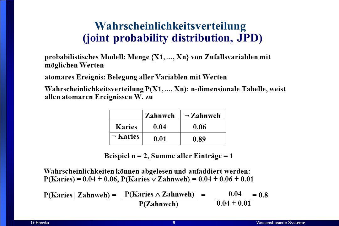 Wahrscheinlichkeitsverteilung (joint probability distribution, JPD)