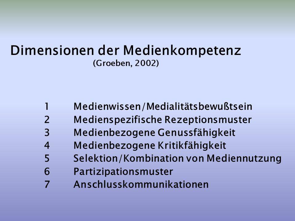 Dimensionen der Medienkompetenz (Groeben, 2002)