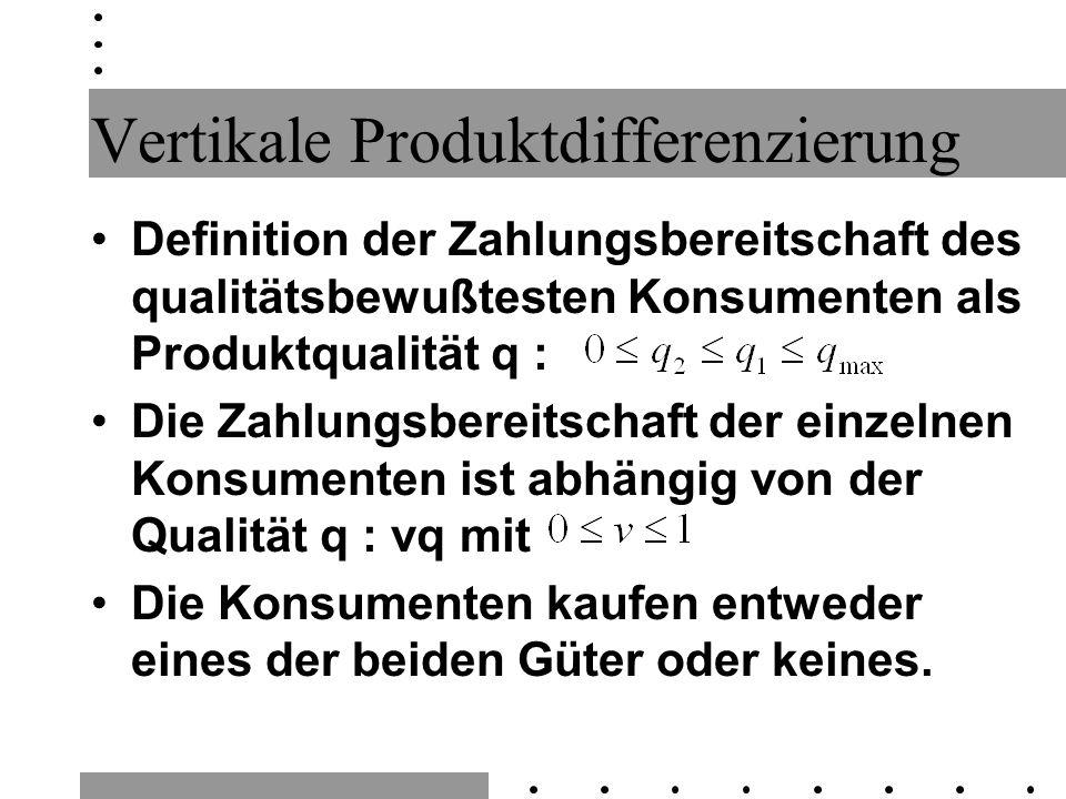 Vertikale Produktdifferenzierung