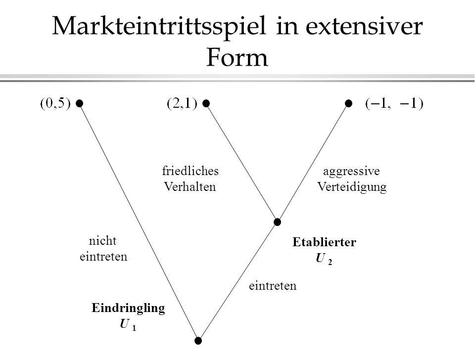 Markteintrittsspiel in extensiver Form