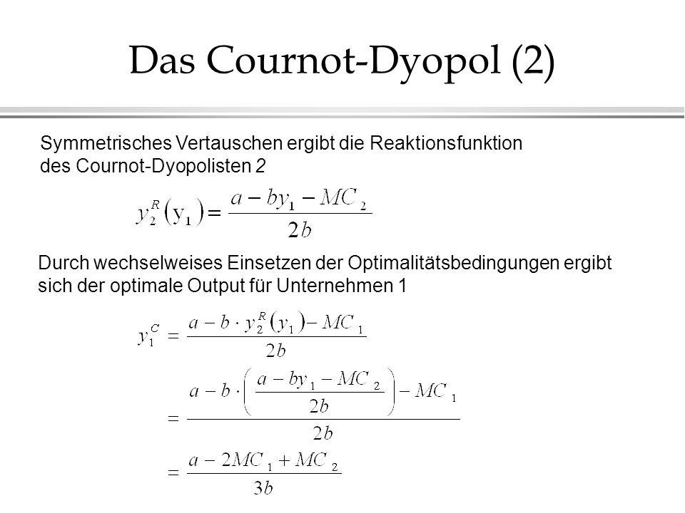 Das Cournot-Dyopol (2) Symmetrisches Vertauschen ergibt die Reaktionsfunktion des Cournot-Dyopolisten 2.