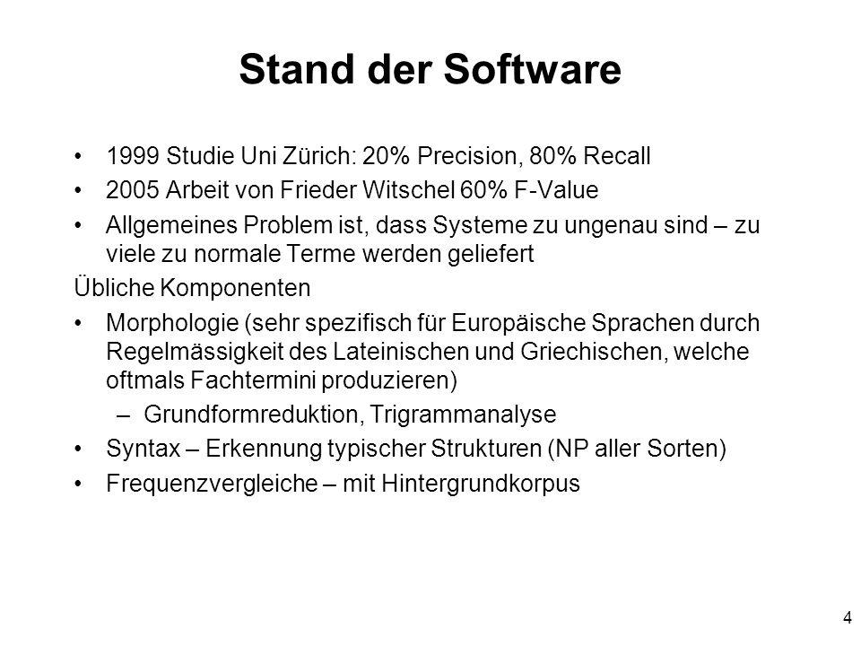 Stand der Software 1999 Studie Uni Zürich: 20% Precision, 80% Recall
