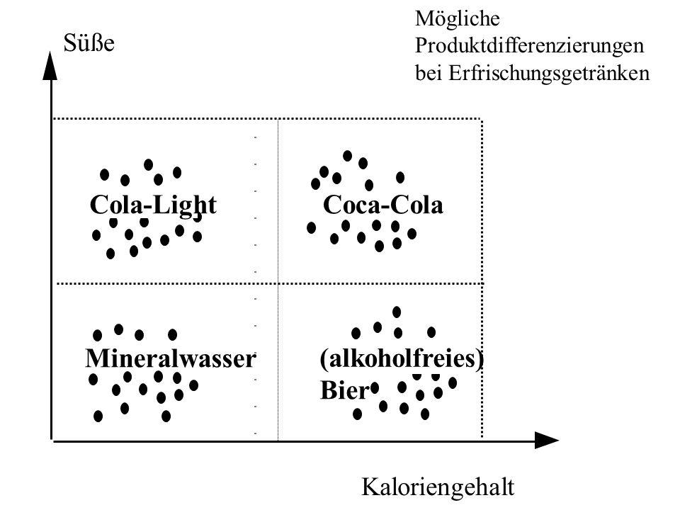 Cola-Light Coca-Cola Mineralwasser (alkoholfreies) Bier Süße