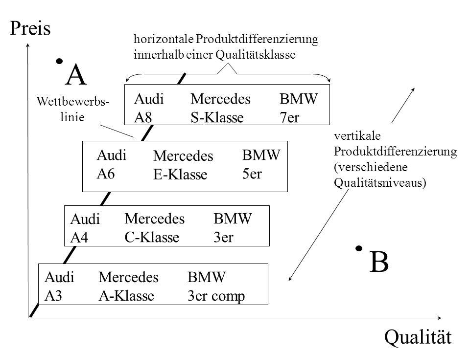 A B Preis Qualität Audi A8 Mercedes S-Klasse BMW 7er Audi A6 Mercedes