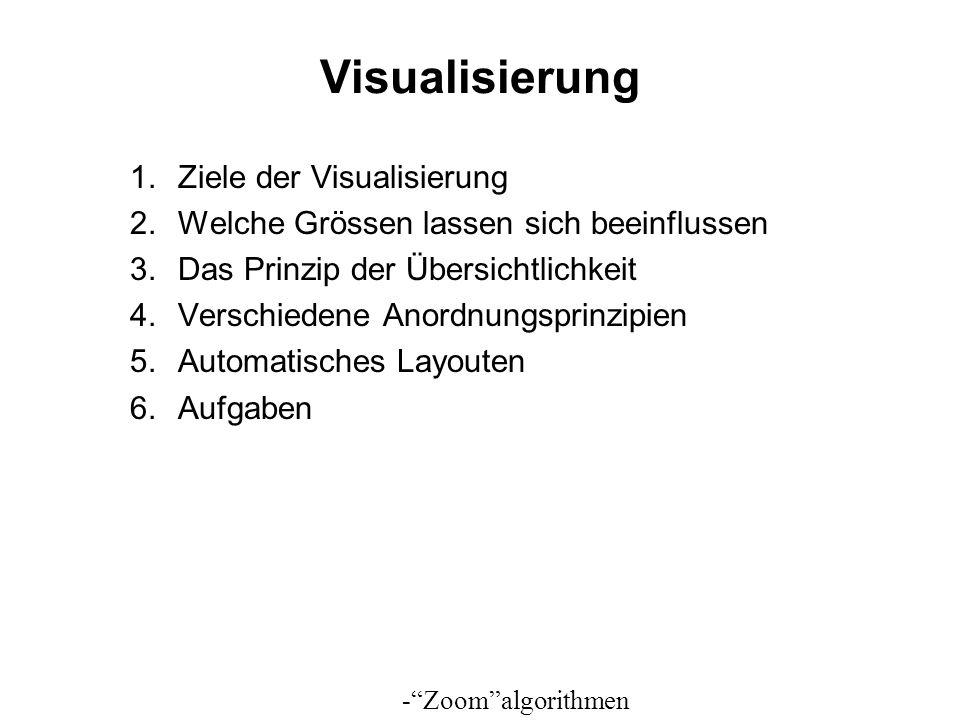 Visualisierung Ziele der Visualisierung