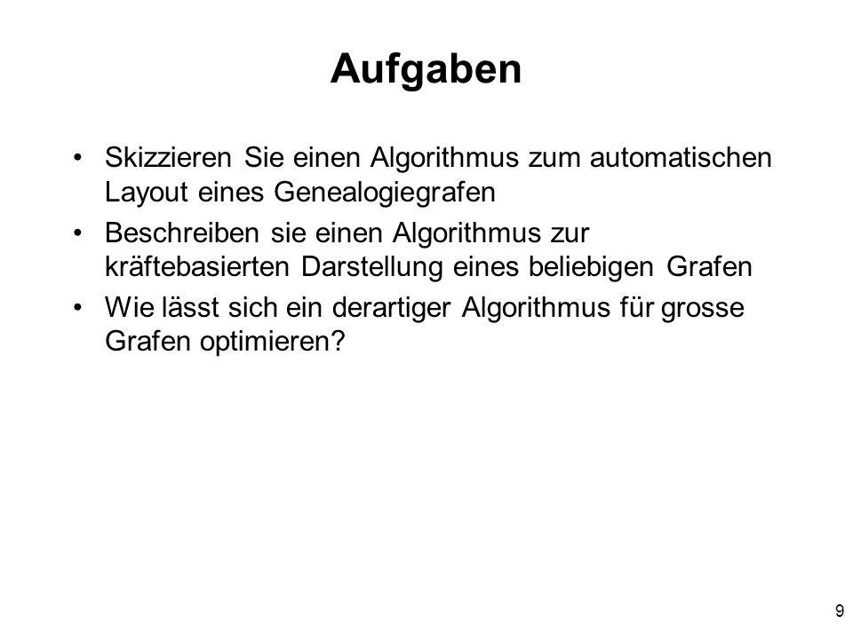 Aufgaben Skizzieren Sie einen Algorithmus zum automatischen Layout eines Genealogiegrafen.
