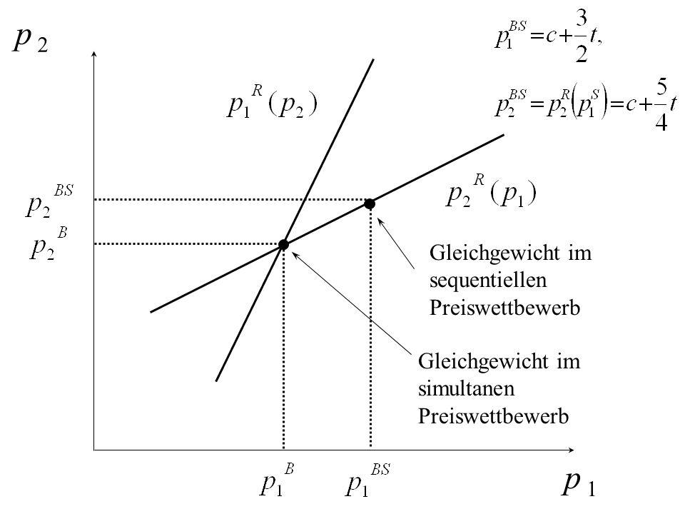 p 2 p 1 Gleichgewicht im sequentiellen Preiswettbewerb