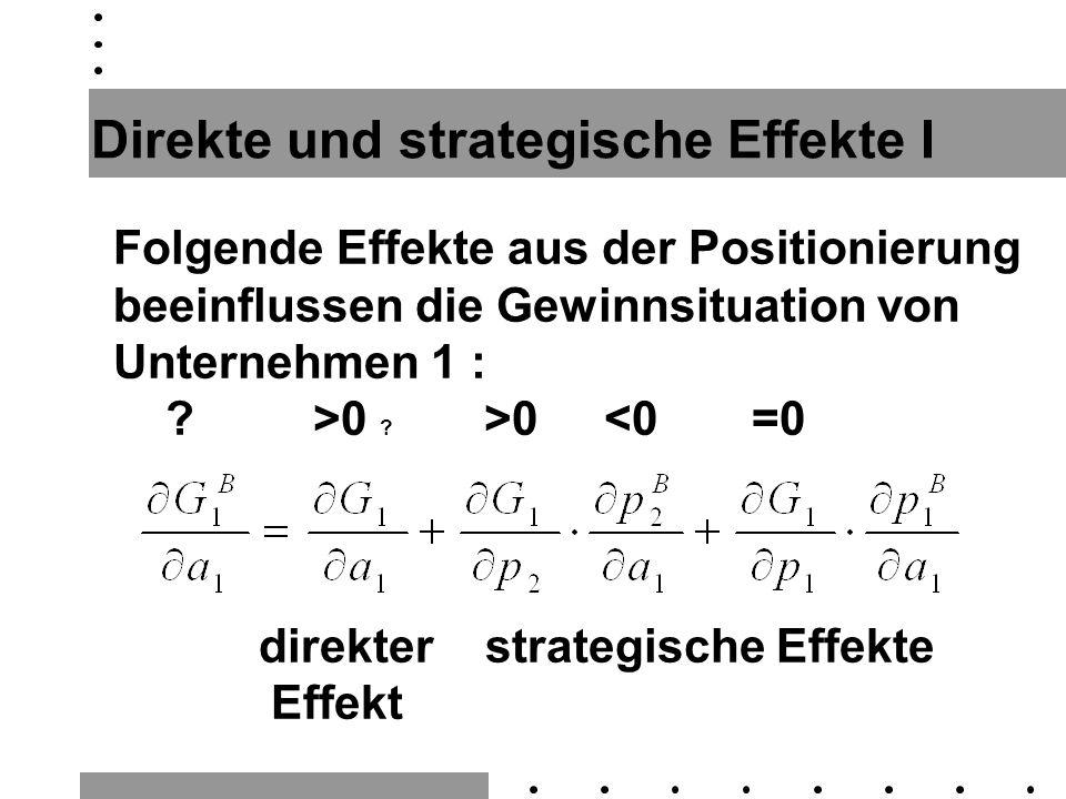 Direkte und strategische Effekte I