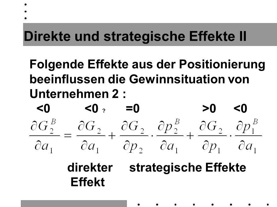 Direkte und strategische Effekte II