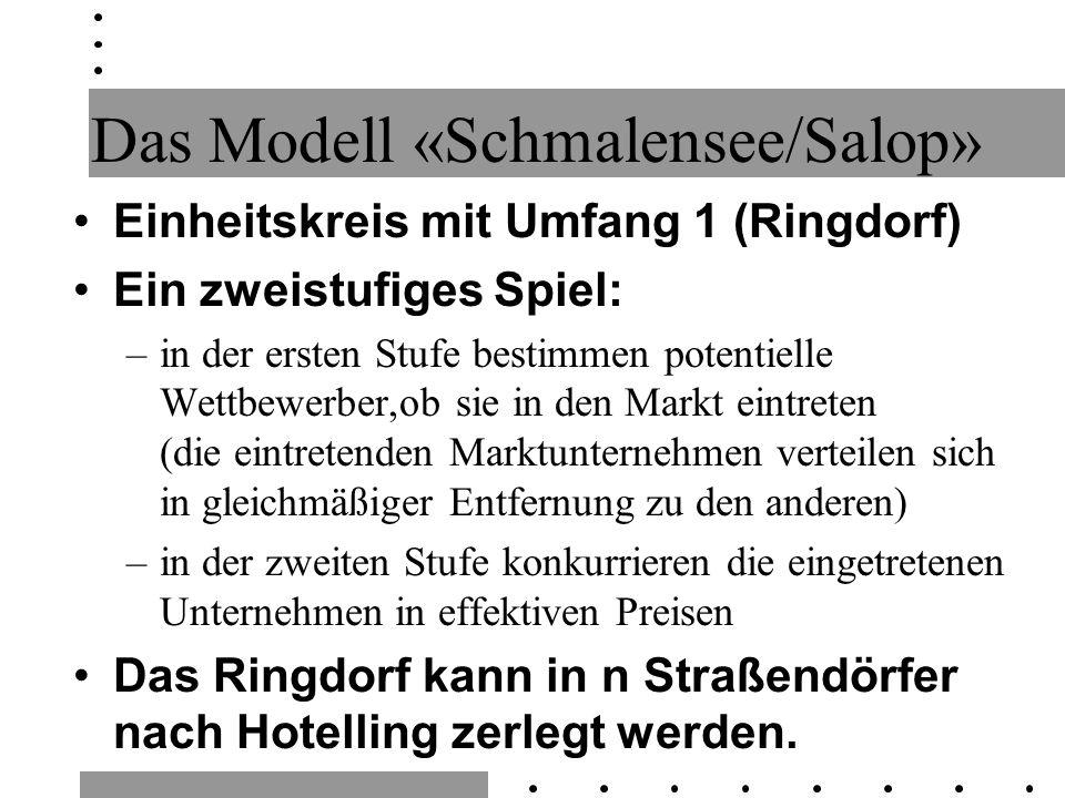 Das Modell «Schmalensee/Salop»