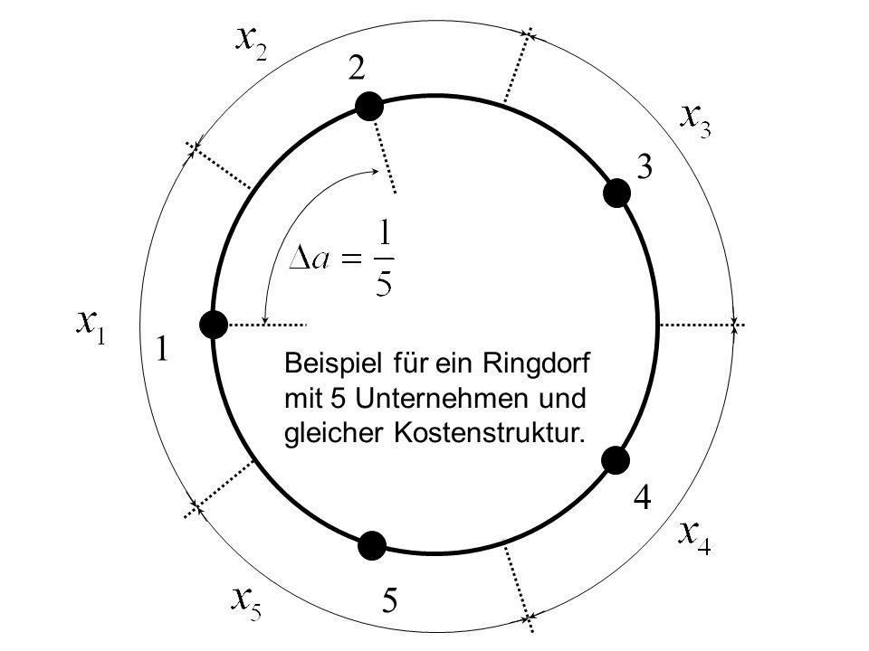 2 3 1 Beispiel für ein Ringdorf mit 5 Unternehmen und gleicher Kostenstruktur. 4 5