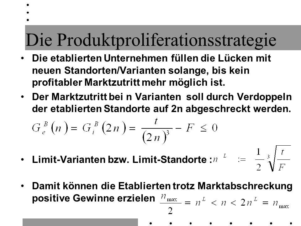 Die Produktproliferationsstrategie