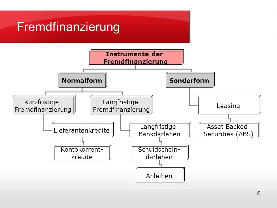 Fremdfinanzierung Instrumente der Fremdfinanzierung Normalform